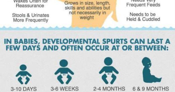growth spurt info
