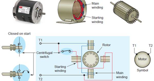 AC SplitPhase Induction Motor Electrical Engineering