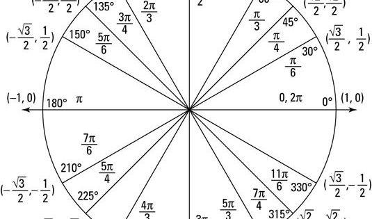 Precalculus Formulas Cheat Sheet – Home Exsplore