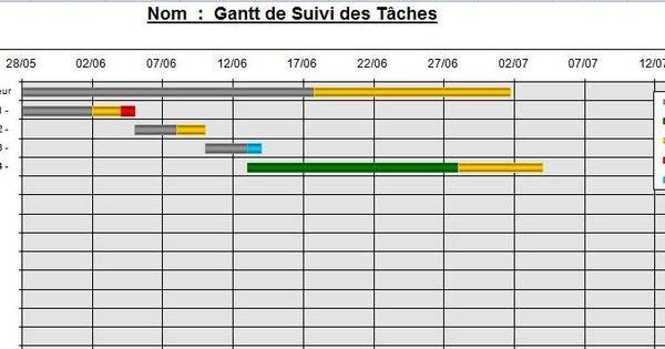 Modèle Diagramme de Gantt pour Excel téléchargement ...