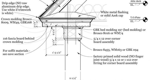 Details Roof Detail Metal Roof Drip Edge