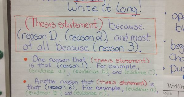 Four types of essay introductions