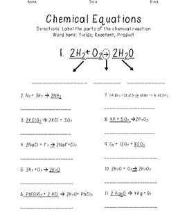Identifying Parts Of Chemical Equations Chemical Equation