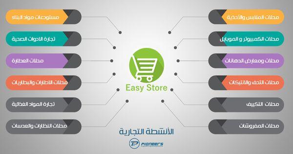 برنامج حسابات مجاني عربي لكل الأنشطة برنامج Easy Store Business Blog Accounting Programs Accounting
