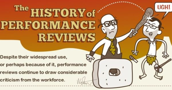The Past, Present, \ Future of Performance Reviews (Infographic - performance reviews