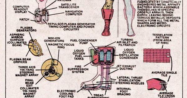 Iron Man Armor Anatomy And Schematics Pinterest Iron