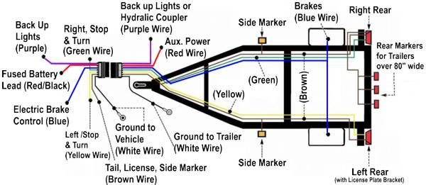 Trailer Wiring Diagrams Etrailer Com Trailer Light Wiring Trailer Wiring Diagram Utility Trailer