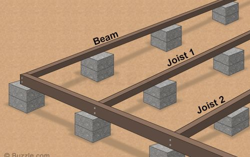 How to construct a pier and beam foundation best beams for Cost to build pier and beam foundation
