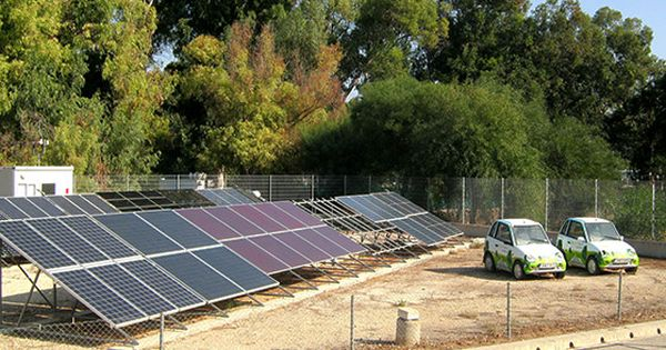 Research Headlines Making Sun Blessed Cyprus A Solar Energy Leader Solar Roof Solar Panel Solar Panels