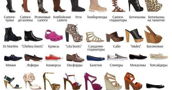 Different Russian Language 2