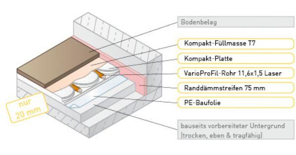 So Konnten Wir Uns Vorstellen Den Durchgang Zwischen Garage Und Haus Zu Gestalten Fertiggaragen Garagentore Carports