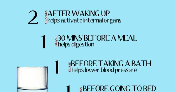 health benefits of drinking water at certain times.
