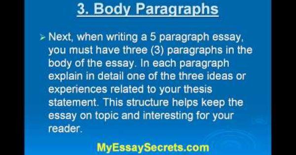 essay writing synonyms