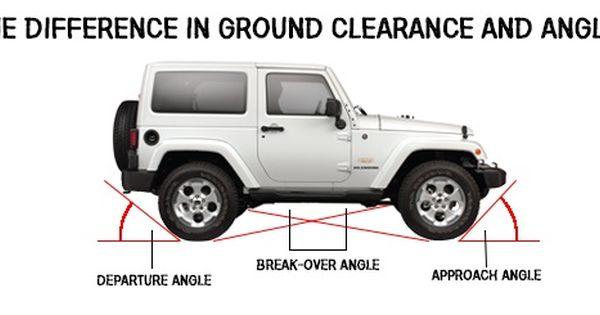 43+ Jeep wrangler ground clearance ideas in 2021