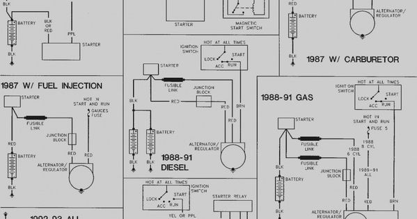 Holiday Rambler Wiring Diagram Best Of Holiday Rambler Electrical Wiring Diagram Electrical Diagram