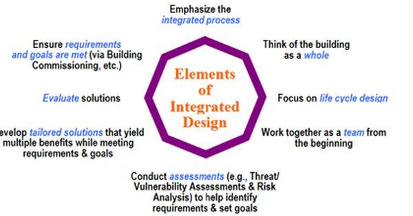 Tama Art University Department Of Integrated Design Design