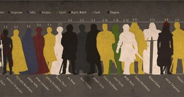 game of thrones how tall is hodor