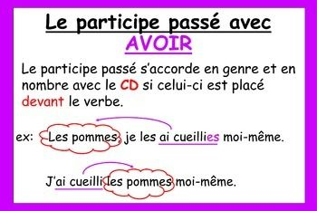 Affiches Complements Et Participes Passes Learn French Teaching French French Lessons