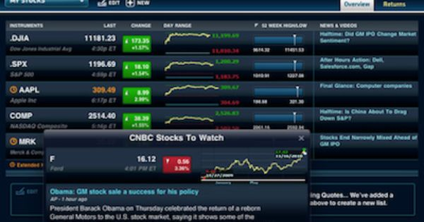 Cnbc Real Time Ios Free Is Great For Looking At Real Time Data
