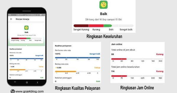 Pin Di Aplikasi Ojek Online