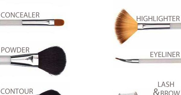 A wonderufl guide. Best thing about these brushes are that they are