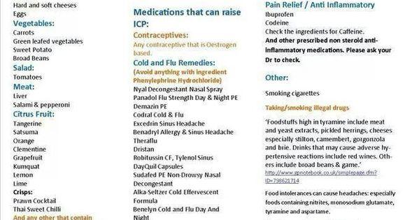 Natural Remedies For Pseudotumor Cerebri