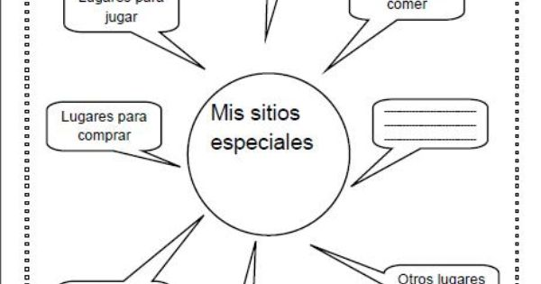 pinterest in spanish 2017   2018 cars reviews