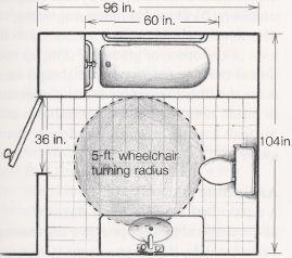 Ada Handicap Bathroom Floor Plans Learn More At