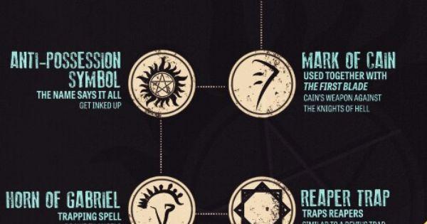 Zoroastrian Symbol Supernatural Supernatural symbols, ...