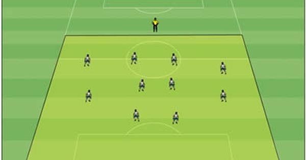 How To Play Soccer 7 Vs 7 Soccer Positions Football Tactics Soccer