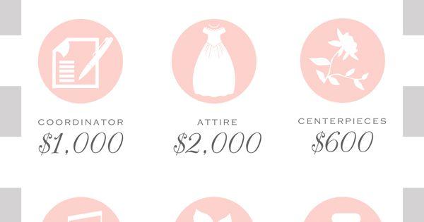 budget breakdown for a 20 000 wedding wedding save