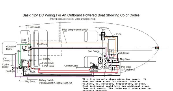 wiring diagram for a boat wiring image wiring diagram boat wiring diagram newboatbuilders com pages electricity13 on wiring diagram for a boat
