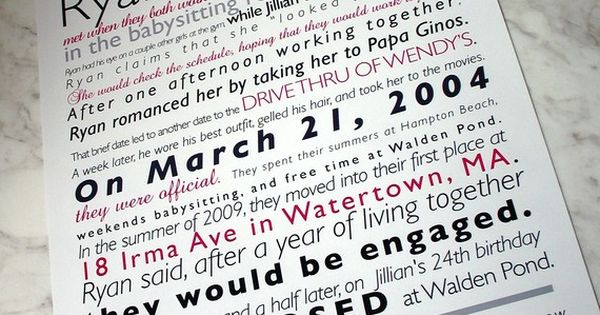 Our Story- Wedding Reception Poster, from BeaconLane, Etsy