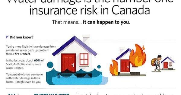 Water Damage Is The Number One Insurance Risk In Canada Our