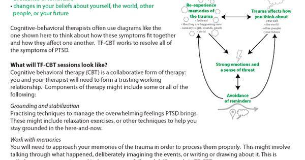 What Is Tf Cbt Npc Stuff Pinterest Therapy