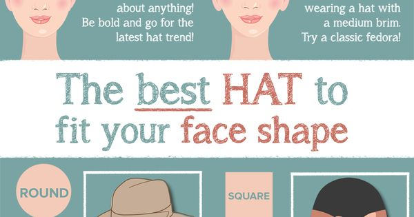 Yes, you can rock a hat! How to make 5 tricky trends work ...