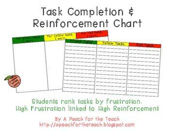Task Completion Behavior Chart Behaviour Chart Teaching Resources Primary Task Analysis