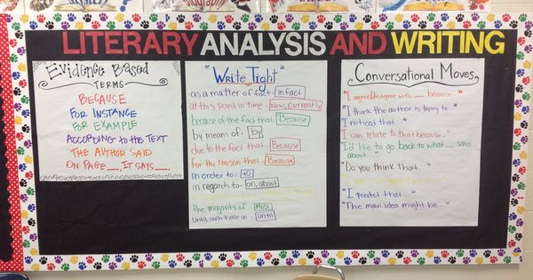 Avid essay prompts