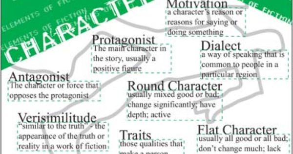 what is a flat character in literature