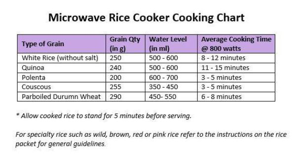 L85 Microwave Rice Cooker Tupperware