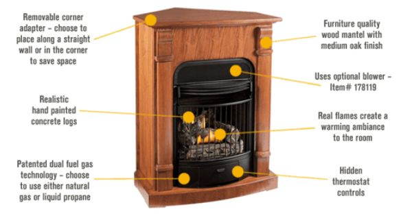 Features For Procom Compact Vent Free Dual Fuel Fireplace With