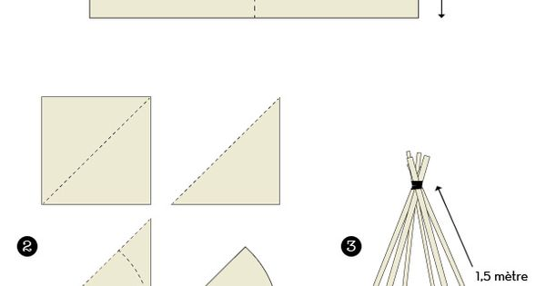 education joyeuse fabriquer un tipi diy d co pinterest ducation joyeux et bricolage. Black Bedroom Furniture Sets. Home Design Ideas