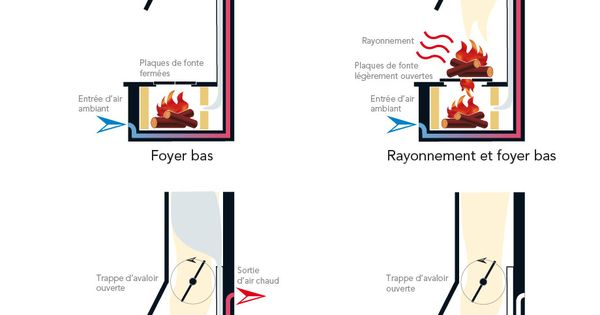 sch ma technique du polyflam disponible sur le 06 nice cannes antibes grasse chez atry. Black Bedroom Furniture Sets. Home Design Ideas