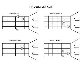 Aprende Requintos Circulos De Guitarra Circulo De Sol Guitarra Guitarras Acordes De Guitarra