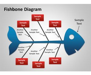 Fishbone Cause And Effect Diagram For Powerpoint Fish Bone