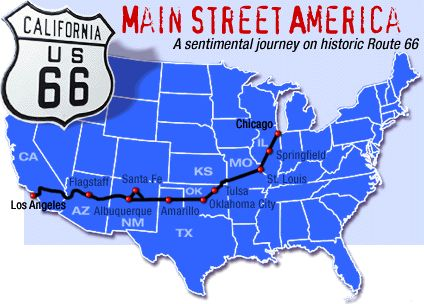 Route 66 Cultural Icon One Of The First American Highways