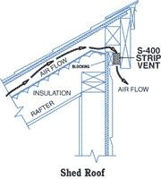 Pin By Jeff James On Home Improvement Shed Roof Roof Detail Ventilation System