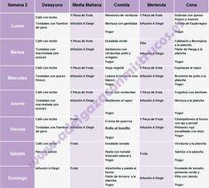 Alimentos para dieta hipercalorica