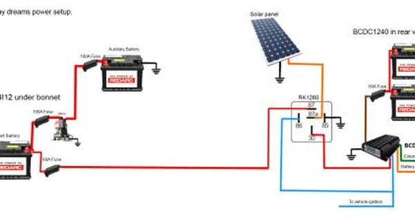 Dual Battery System 105 Series Toyota Landcruiser Dual Battery Setup Solar Battery Solar Panels