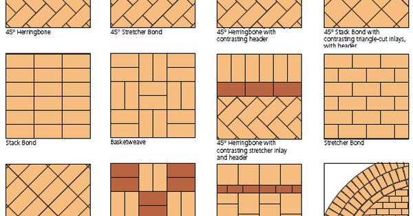 Brick Walkway Patterns Mortar Base Brick Driveway